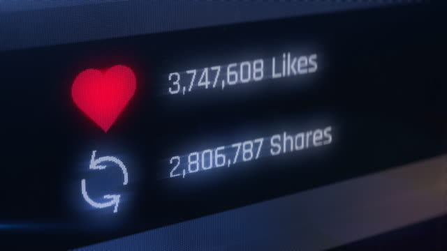 Viral news, social network notifications counter, number of likes and shares