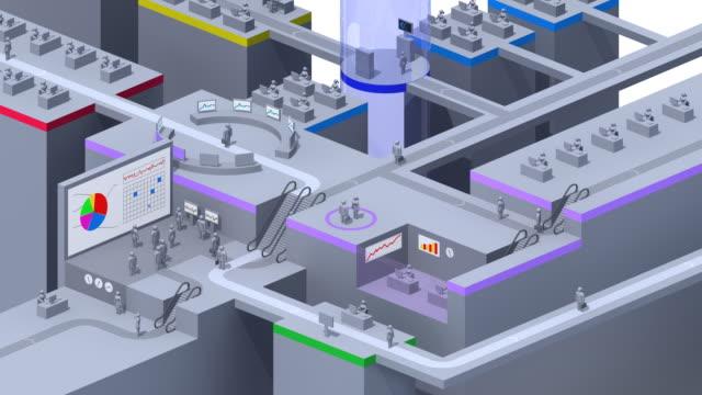 3D virtual office video