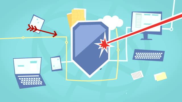 Virus Attacks the Internet Hardware video