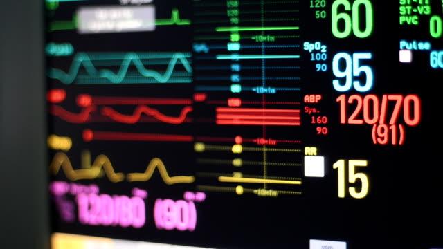 Vital signs monitor Scene take focus to EEG Monitor. blood pressure gauge stock videos & royalty-free footage