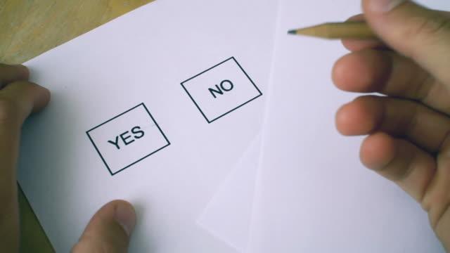 Abstimmung Indecision Ja, Nein und vielleicht – Video