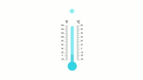 vidéos et rushes de température chaude et froide. la température monte du froid au mouvement thermique 4k vidéo - froid