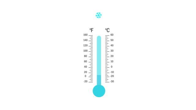 sıcak ve soğuk sıcaklık. sıcaklık soğuktan sıcak hareketine yükselir 4k video - dondurulmuş stok videoları ve detay görüntü çekimi