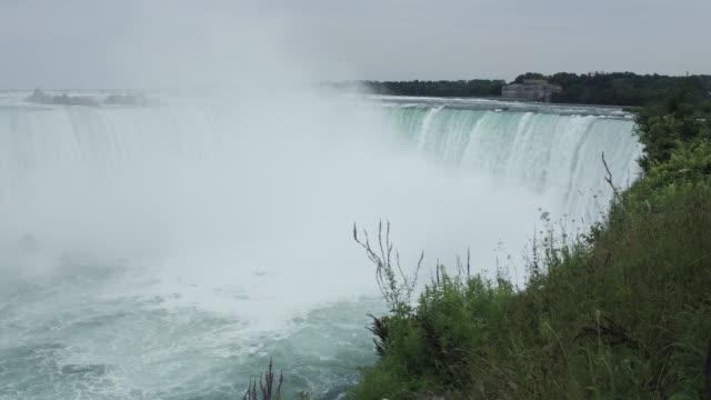 water details of Niagara Falls