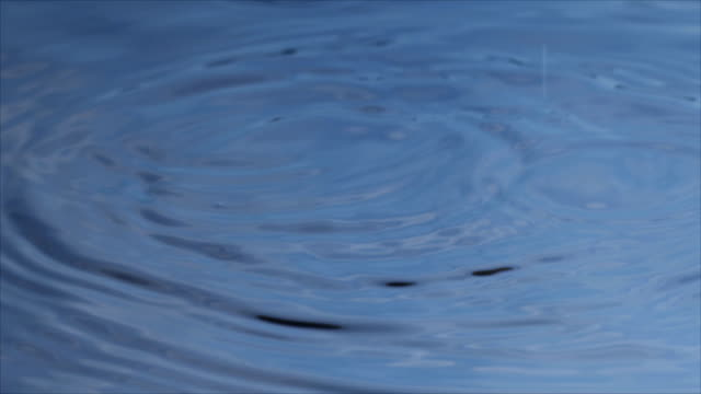 Water drops in slow motion, reflection of dark sky video