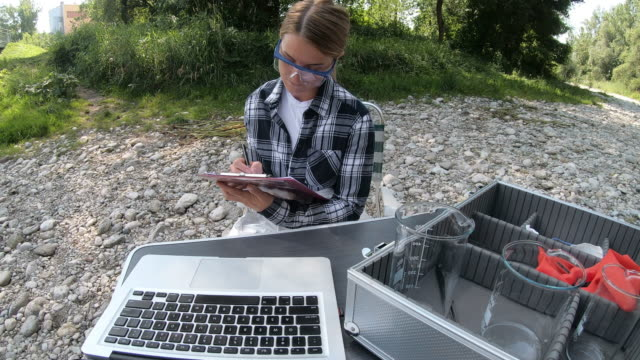 Water quality checking