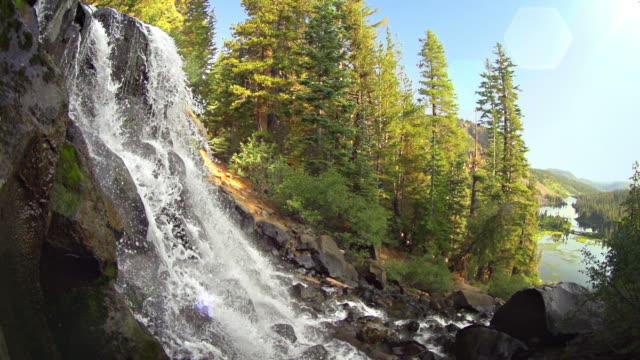 Waterfall Landscape video