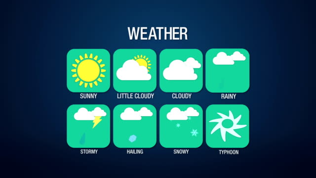 Weather icon set animation video