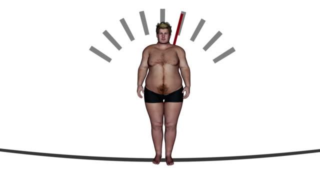 Weightloss jojo loop male