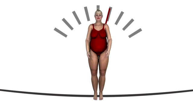 Weightloss jojo loop woman in red bathing suit Visualisation of the jojo effect which can occur with dietenig. 3D rendering of Female figure in a red suit, on a scale in a weight loss jojo loop losing and gaining weight. fat nutrient stock videos & royalty-free footage