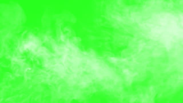 White Smoke is Slowly Moving