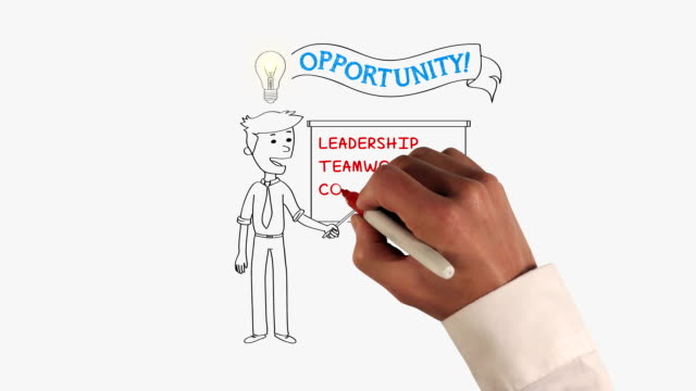 Whiteboard Animation Teamwork with Voice Over Animation of a hand illustrating team collaboration concepts on a whiteboard. Voice-over narrative included. chance stock videos & royalty-free footage