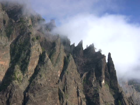 pal: wild mountains - 管卡規格 個影片檔及 b 捲影像