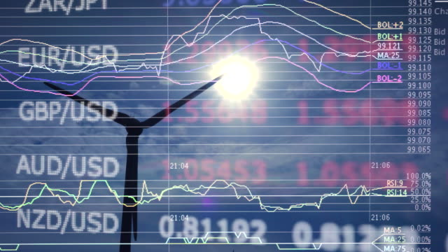 stockvideo's en b-roll-footage met windturbine en diagrammen en grafieken - financieel district