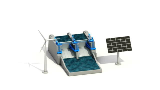 Wind turbine, Solar panel generator, Water power dam.side view.