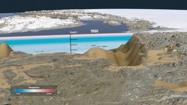 stockvideo's en b-roll-footage met winden circulatie animatie - geologie