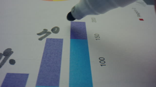 Woman hand making notes on graphs in slow motion. Macro of marker in female hand