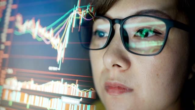 kvinna söker aktiemarknaden diagram på datorskärm - fingranskning bildbanksvideor och videomaterial från bakom kulisserna