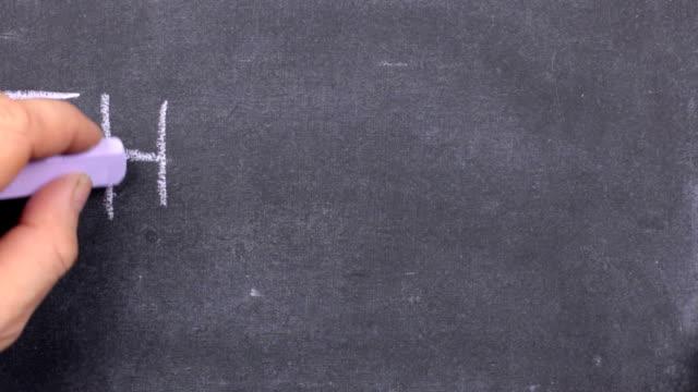 Mot Merci écrit avec de la craie sur le tableau noir. - Vidéo