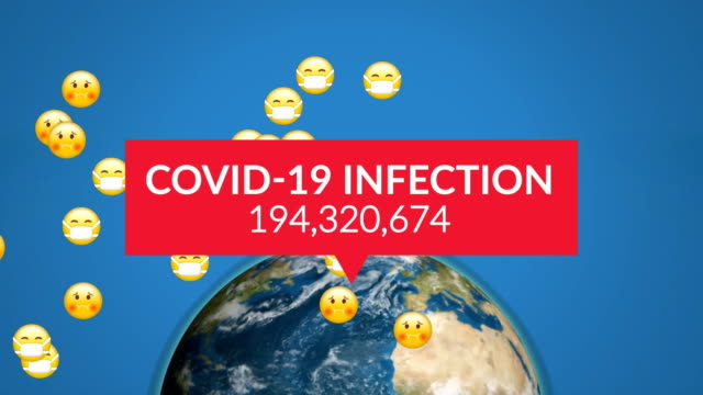 Words Covid-19 Infection with numbers growing written over a group of emojis flying on blue backgrou