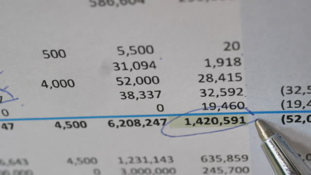 arbeiten an finanzbericht - haushaltskosten stock-videos und b-roll-filmmaterial