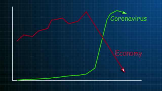 World economy downfall by coronavirus animation