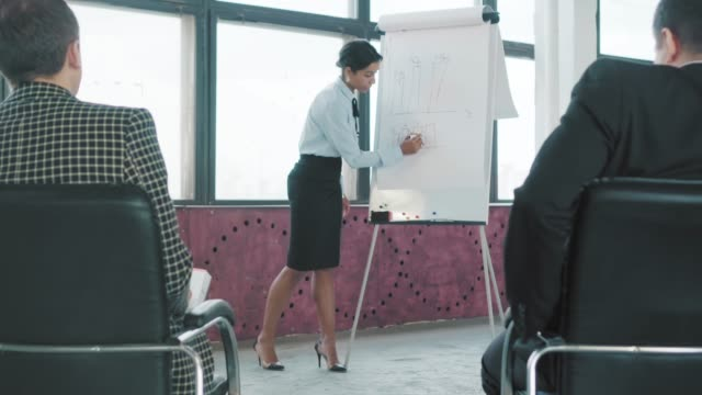 Young African American female manager holds a presentation near a flipchart and draws graphics. Co-working video