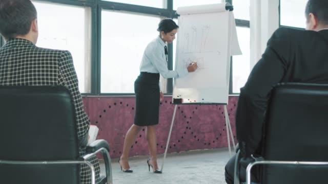 Junge afroamerikanische Managerin hält eine Präsentation in der Nähe eines Flipcharts und zeichnet Grafiken. Co-Working – Video