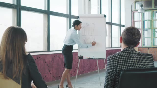 Junge afroamerikanische Managerin hält eine Präsentation in der Nähe eines Flipcharts und zeichnet Grafiken. Co-Working im Loft-Stil – Video