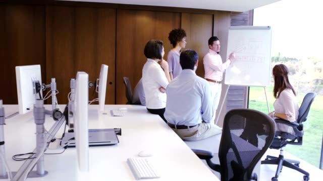 Jovem e brilhante de escritórios comerciais - vídeo