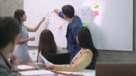 istock Young Asian woman presenting ideas on white board while her co working team is watching indoors. Business women brainstorming together 1211738233