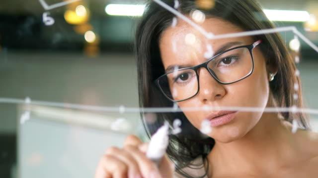 unga attraktiva kvinnliga kontors arbetare skriver på glas whiteboard - whiteboardtavla bildbanksvideor och videomaterial från bakom kulisserna