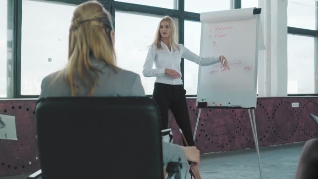 A young business woman holds a presentation for her colleagues by drawing graphics on a flipchart. Creative office interior. Co-working. Office life video