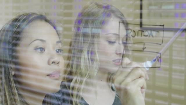 junge geschäftsfrau und kollegen schreiben mit einem stift auf glas - flussdiagramm stock-videos und b-roll-filmmaterial