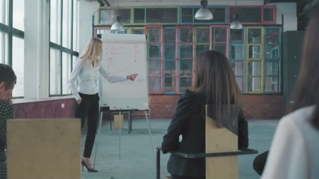A young female manager in high heels stands near a flipchart and gives a presentation to her colleagues. Creative office interior. Co-working. Office life video