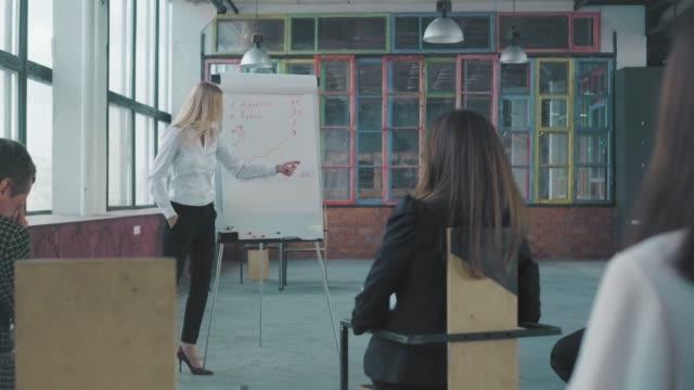 ハイヒールを履いた若い女性マネージャーがフリップチャートの近くに立ち、同僚にプレゼンテーションを行います。クリエイティブなオフィスインテリア。コワーキング。オフィスライフ ビデオ