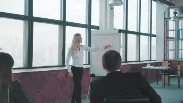 若い女性マネージャーがフリップチャートの近くに立ち、同僚にプレゼンテーションを行い、彼らと話し合います。クリエイティブなオフィスインテリア。コワーキング。オフィスライフ。� ビデオ