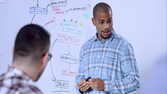 Young man discussing the strategy on whiteboard video