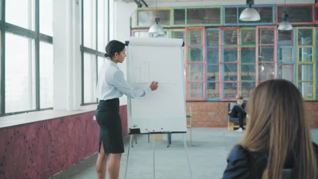 Young mixed-race woman manager holds a presentation near a flipchart and draws graphics. Creative office interior. Co-working startup team. Office workers video