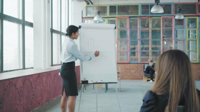 若い男女混合の女性マネージャーは、フリップチャートの近くでプレゼンテーションを開催し、グラフィックスを描きます。クリエイティブなオフィスインテリア。コワーキングスタートア� ビデオ