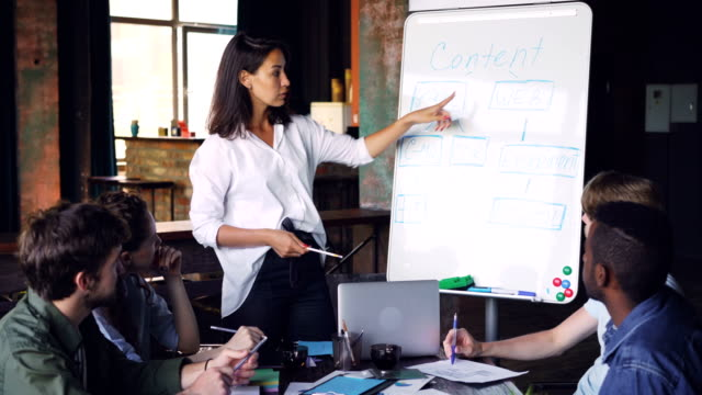 Young woman is making presentation for her colleagues multiracial group, she is standing near whiteboard, talking and pointing at text on board. Business and education concept.