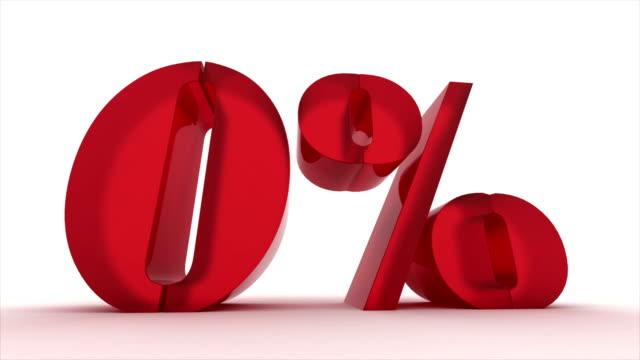 Zero percent video