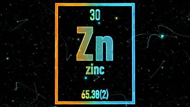Royalty Free Zinc HD Video, 4K Stock Footage & B-Roll - iStock