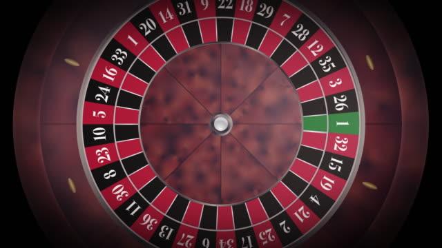 zoom in the roulette[loop]